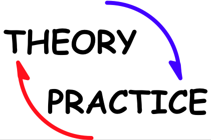 theory to practice to theory to ...
